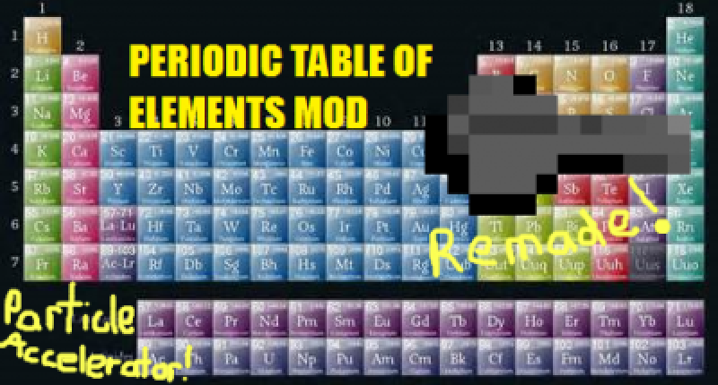 Minecraft periodic table mod images periodic table of elements list periodic table of elements mod mcreator urtaz Gallery